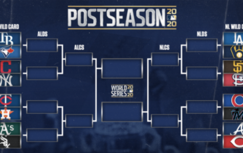 The bracket of which the teams will play. The National League and American League will play each other until the winners of both sides compete against each other. The Wild Card series will be a best of 3 series. The Division and Championship series will be best of 5 games, while the championship will be a 7 game series.
