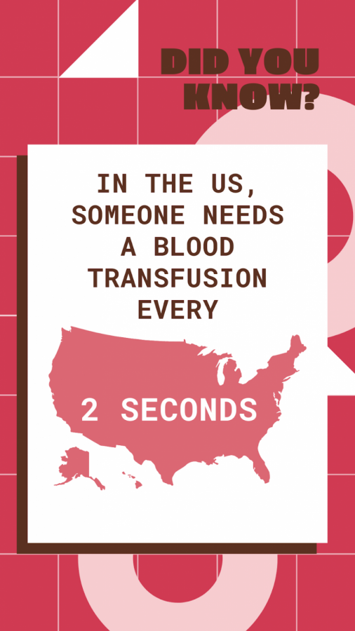 State High Key Club posted this statistic on their Instagram story (@sckeyclub6) on November 25th. Each day since the start of their virtual blood drive, they have been reminding their followers how many days are left to register and featuring one of their members or a blood donation fact to spread the word about their initiative.